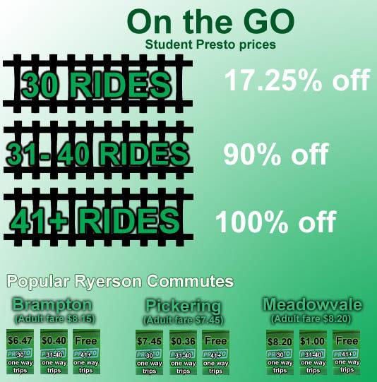 GO infographic