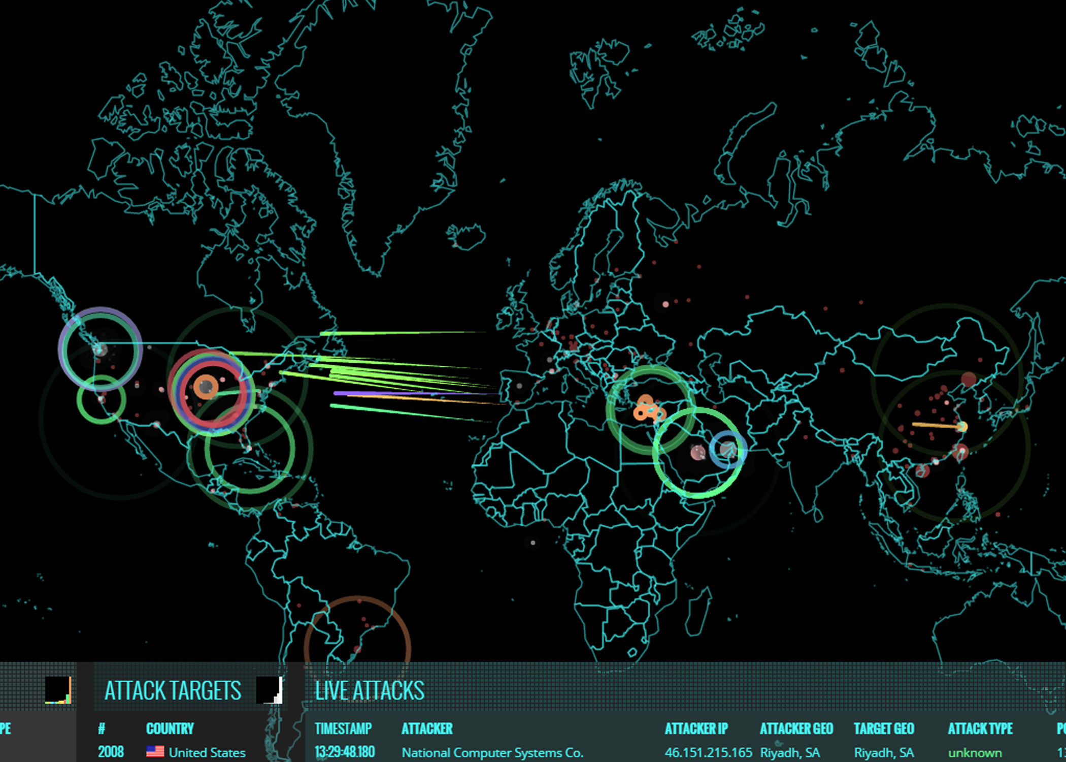A screenshot taken on Oct. 28 at 1:30 p.m. of cyberattacks around the world from Norse (map.norsecorp.com)