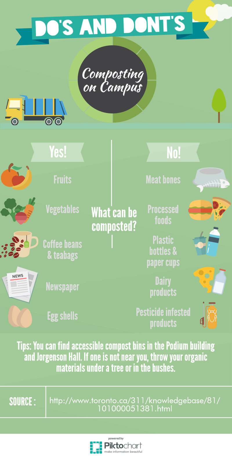 compost infographic