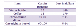 Costs in Morocco