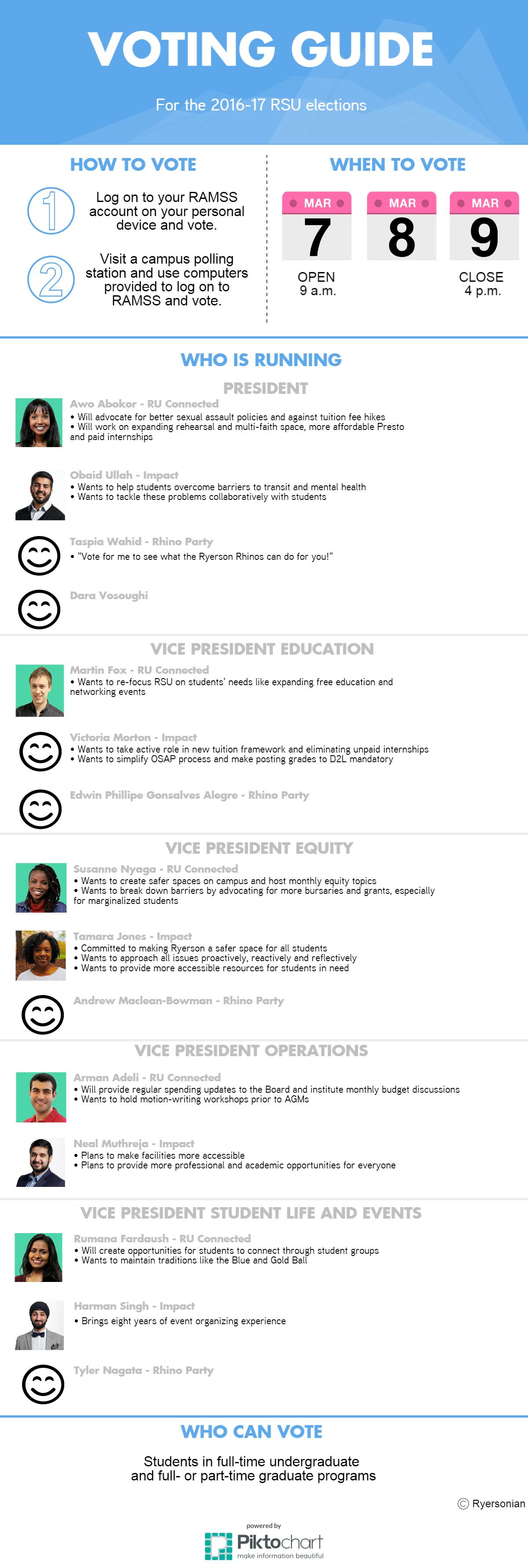 elections-hesselink-online