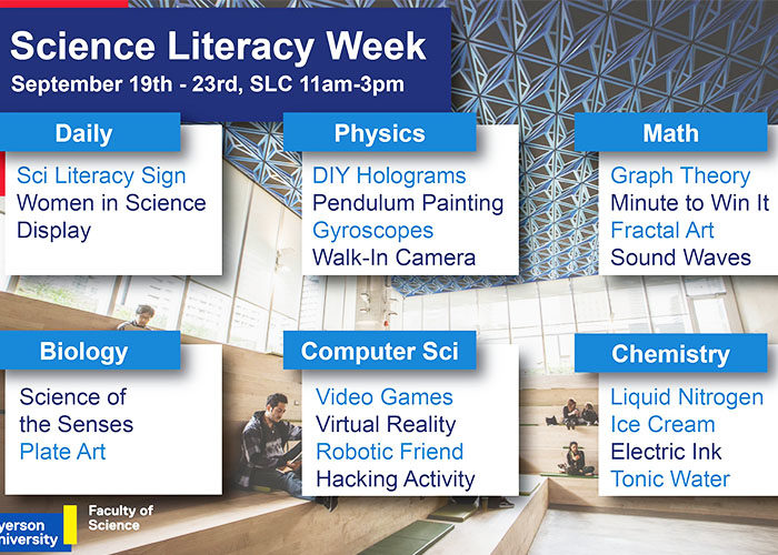 Events overview for Ryerson's Science Literacy Week. (Courtesy Ryerson Science Outreach Office)