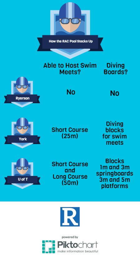 RAC pool infographic