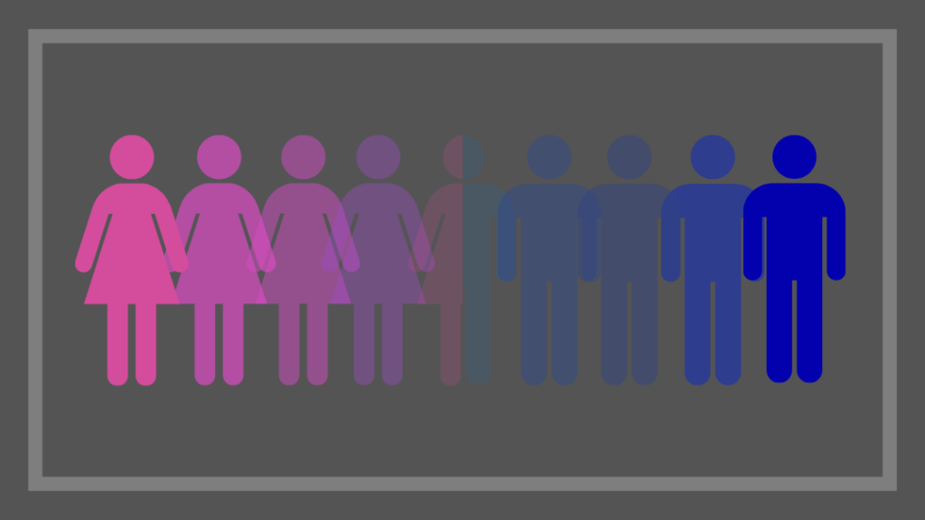 cartoon images of pink women and blue men that blur on top of each other in a single file line
